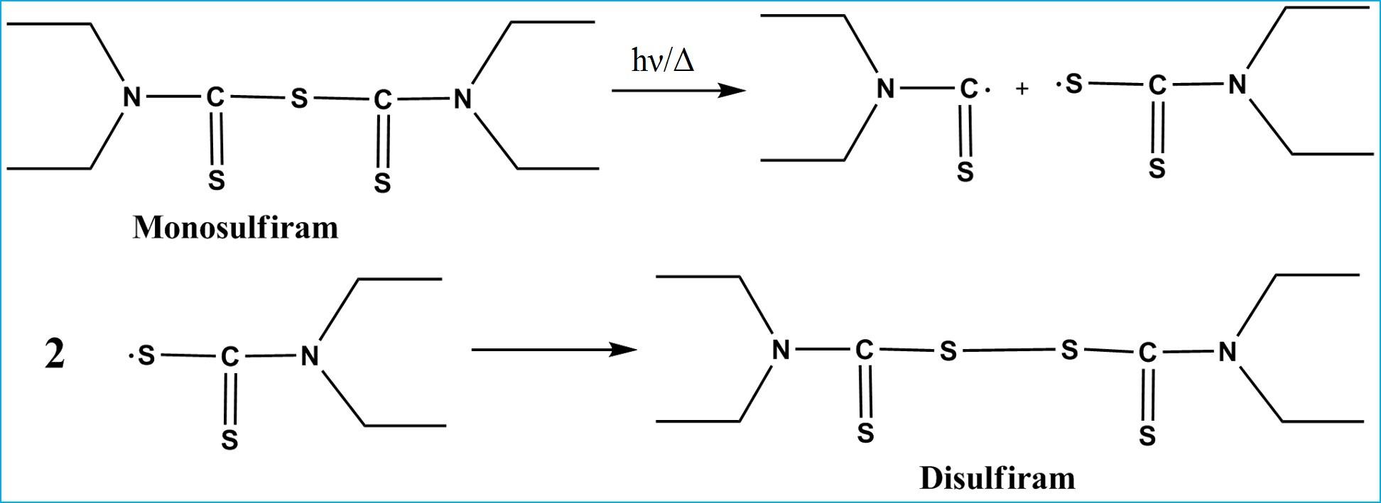 Exploring the Mechanism of Conversion of Monosulfiram into Disulfiram